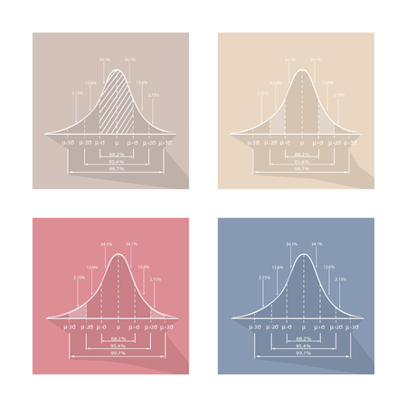 normal distribution: Illustration Set of Gaussian Bell Curve or Normal Distribution and Standard Deviation Cruve Label.