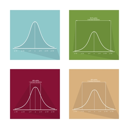 normal distribution: Flat Icons, Illustration Set of 4 Gaussian, Bell or Normal Distribution Curve Icon Labels.