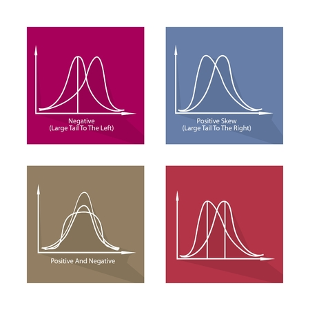 deviation: Flat Icons, Illustration Set of Positve and Negative Distribution Curve or Normal Distribution Curve and Not Normal Distribution Curve.