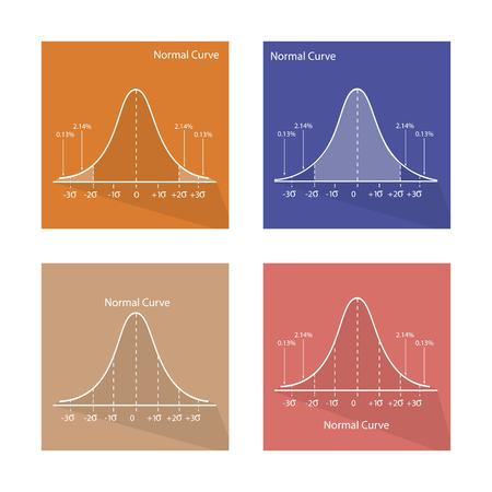 standard deviation: Illustration Set of Standard Deviations Gaussian Bell or Normal Distribution Curve Graph.