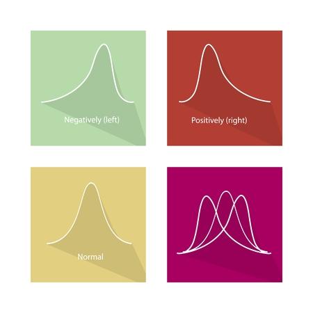 standard deviation: Flat Icons, Illustration Set of Positve and Negative Distribution Curve and Normal Distribution Curve.