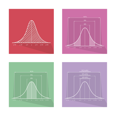 normal distribution: Flat Icons, Illustration Set of 4 Gaussian, Bell or Normal Distribution Curve Labels.