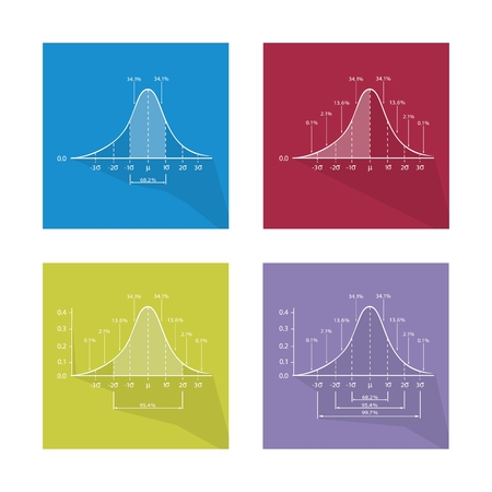 standard deviation: Illustration Collection of Gaussian Bell Curve or Normal Distribution and Standard Deviation Cruve Label. Illustration