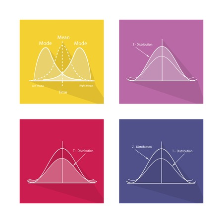 normal distribution: Flat Icons, Set of Positve and Negative Distribution Curve and Standard Normal Distribution Curve. Illustration
