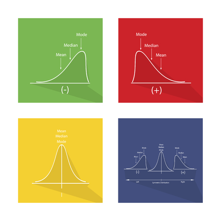 deviation: Flat Icons, Set of Positve and Negative Distribution Curve and Normal Distribution Curve.