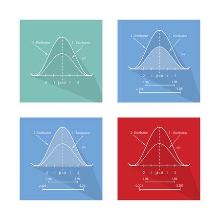 deviation: Flat Icons, Collection of Gaussian Bell Curve or Standard Normal Distribution Curve. Illustration