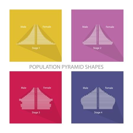 demografia: Población y Demografía, ilustración Conjunto de cuatro etapas de la población Pirámides Gráfico o Gráfico Edad Estructura. Vectores