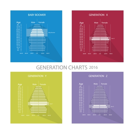 demography: Population and Demography, Illustration of Population Pyramids Chart or Age Structure Graph with Baby Boomers Generation, Gen X, Gen Y and Gen Z. Illustration