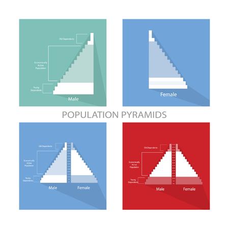 demografia: Población y Demografía, Ilustración de Detalle de la población Pirámides Gráfico o Gráfico Edad Estructura.
