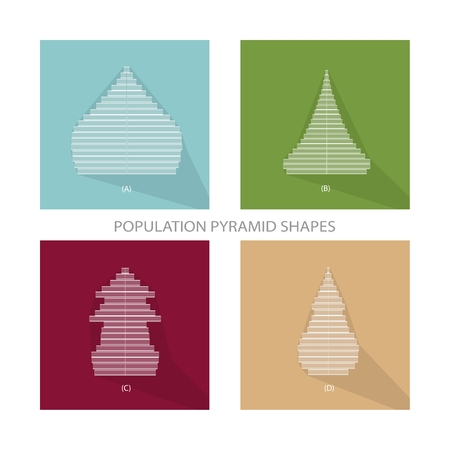 demography: Population and Demography, Illustration of 4 Different Types of Population Pyramids Chart or Age Structure Graph.