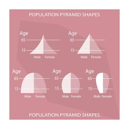 demografia: Población y Demografía, Ilustración Conjunto de 5 Tipos de pirámides de población Gráfico o Gráfico Edad Estructura. Vectores