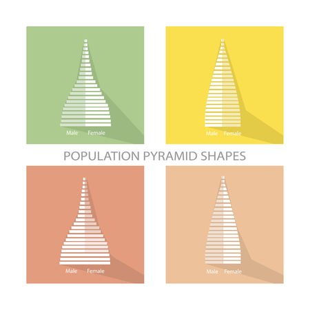 demography: Population and Demography, Illustration of 2 Types of Population Pyramids Chart or Age Structure Graph.