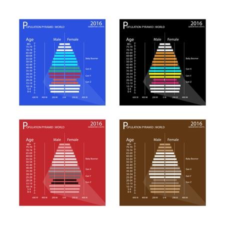 demografia: Población y Demografía, Población Ilustración de pirámides Gráfico o Gráfico Edad Estructura con Baby Boomers Generación, Generación X, Generación Y y Z. Gen