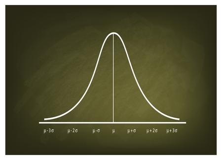 Negocios y Marketing Concepts, Ilustración de Gauss campana o curva de distribución normal en el fondo verde de la pizarra.