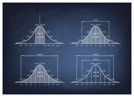 normal distribution: Business and Marketing Concepts, Illustration Collection of Gaussian Bell Curve Chart or Normal Distribution Curve Graph on Blackboard Background.