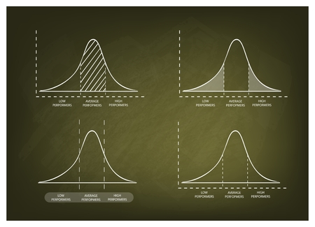 gaussian distribution: Business and Marketing Concepts, Illustration of Standard Deviation Diagram, Gaussian Bell Chart or Normal Distribution Curve on A Chalkboard Background. Illustration