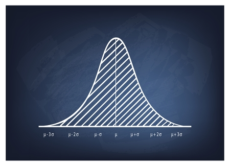 Business and Marketing Concepts, Illustration of Gaussian, Bell or Normal Distribution Diagram on Chalkboard Background. Vettoriali