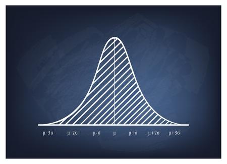 Negocios y Marketing Concepts, Ilustración de Gauss, Bell o Diagrama de distribución normal en el fondo de la pizarra.