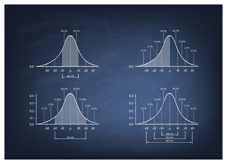 normal distribution: Business and Marketing Concepts, Illustration Collection of Gaussian Bell Curve Diagram or Normal Distribution Curve on A Chalkboard Background. Illustration
