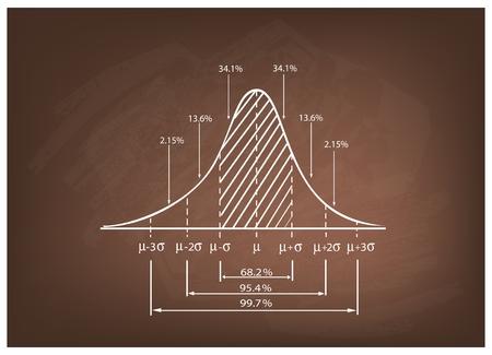 Negocios y Marketing Concepts, Ilustración de 3 Diagrama Desviación Estándar etapa, Gauss campana o curva de distribución normal en un fondo de pizarra. Ilustración de vector