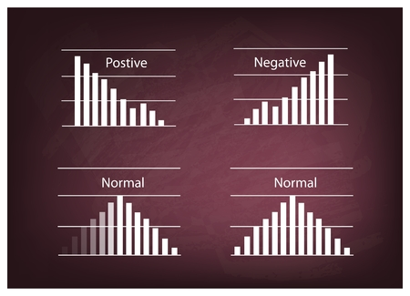 probability: Business and Marketing Concepts, Illustration Collection of Positve and Negative Distribution Curve or Normal Distribution Curve and Not Normal Distribution Curve on Chalkboard Background. Illustration