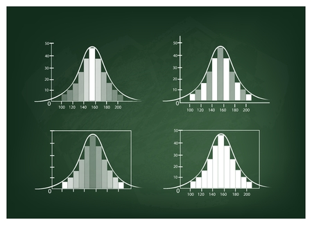 normal distribution: Business and Marketing Concepts, Illustration Set of Standard Deviation, Gaussian Bell or Normal Distribution Curve Charts on A Chalkboard Background. Illustration