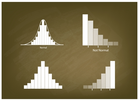 Business and Marketing Concepts, Illustration Set of 4 Gaussian Bell or Normal Distribution Curve and Not Normal Distribution Curve on Chalkboard Background. Illustration