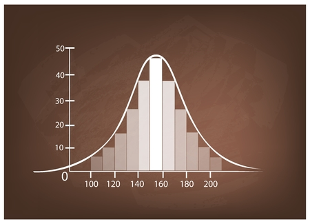 Commerciali e Marketing Concepts, Illustrazione di deviazione standard, gaussiana Bell o curva di distribuzione normale su uno sfondo lavagna.