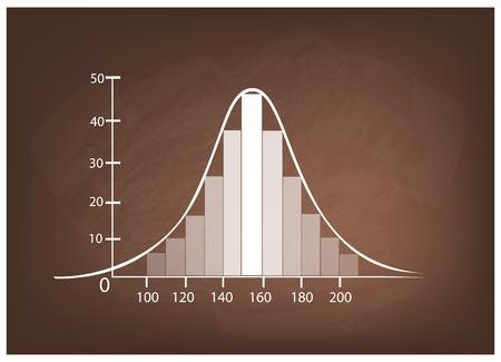 Negocios y Marketing Concepts, Ilustración de la desviación estándar, Gauss campana o curva de distribución normal en un fondo de pizarra.
