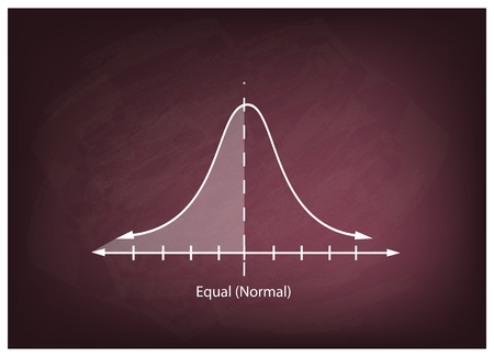 gaussian distribution: Business and Marketing Concepts, Illustration of Standard Deviation, Gaussian Bell or Normal Distribution Curve on A Chalkboard Background.