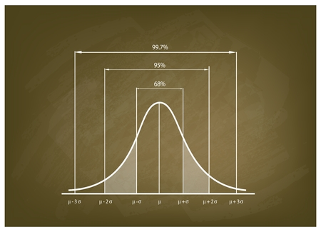 standard deviation: Business and Marketing Concepts, Illustration of Standard Deviation, Gaussian Bell or Normal Distribution Curve on A Chalkboard Background.
