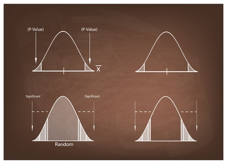 t bar: Business and Marketing Concepts, Illustration of Standard Deviation, Gaussian Bell or Normal Distribution Curve on A Chalkboard Background.