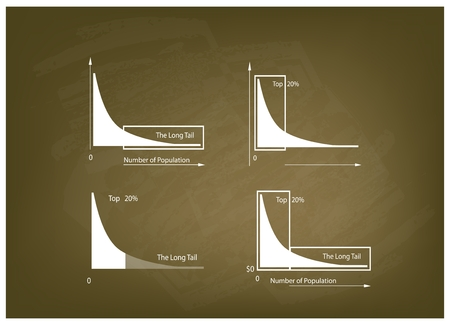 deviation: Illustration of Set of Fat Tailed and Long Tailed Distributions Chart Label on A Chalkboard Background.