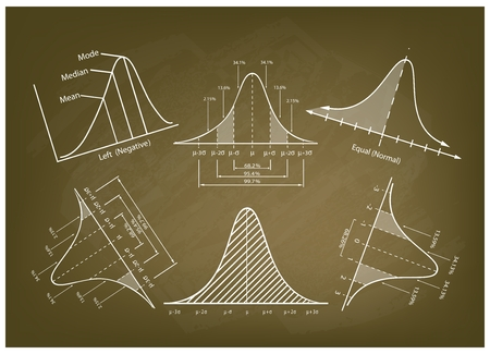 gaussian distribution: Business and Marketing Concepts, Illustration of Gaussian, Bell or Normal Distribution Diagrams on Chalkboard Background. Illustration
