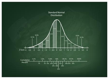 Handel i Marketing Concepts, Ilustracja Gaussa, dzwonek lub Rozkład normalny wykres na tle chalkboard.
