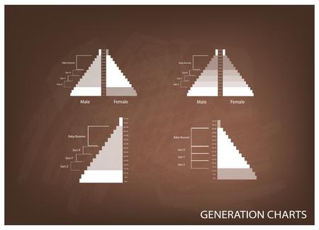 demografia: Población y Demografía, Población Gráfico Ilustración de pirámides o Edad Gráfico Estructura con Baby Boomers Generación, Generación X, Generación Y y Z. Gen Vectores