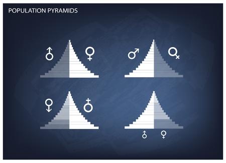 demografia: Población y Demografía, Ilustración de Detalle de la población Pirámides Gráfico o estructuras de envejecimiento Gráfico en el fondo de la pizarra.