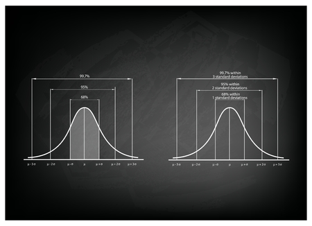 gaussian distribution: Business and Marketing Concepts, Illustration of Gaussian Bell Curve or Normal Distribution Diagram on Black Chalkboard Background. Illustration