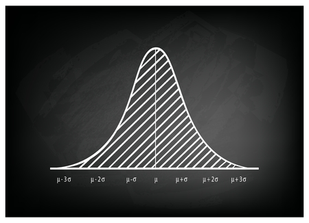 gaussian: Business and Marketing Concepts, Illustration of Gaussian, Bell or Normal Distribution Diagram on Black Chalkboard Background.