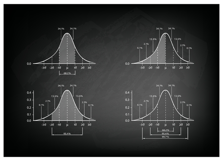 t bar: Business and Marketing Concepts, Illustration Collection of Gaussian Bell Curve Diagram or Normal Distribution Curve on Black Chalkboard Background.