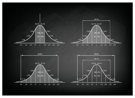 bell curve: Business and Marketing Concepts, Illustration Collection of Gaussian Bell Curve Chart or Normal Distribution Curve Graph on Black Chalkboard Background. Illustration