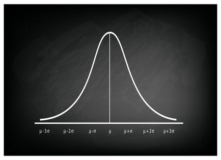 bell curve: Business and Marketing Concepts, Illustration of Gaussian Bell or Normal Distribution Curve on Black Chalkboard Background.
