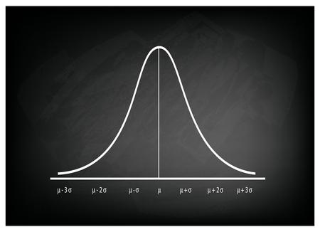 Business und Marketing-Konzepte, Illustration von Gaußglocke oder Normalverteilungskurve auf schwarzem Tafel Hintergrund.