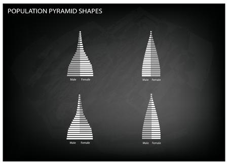 demografia: Población y Demografía, Ilustración de 4 Tipos de pirámides de población Gráfico o Gráfico Edad Estructura en el fondo Negro pizarra.
