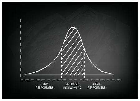 bell curve: Business and Marketing Concepts, Illustration of Standard Deviation, Gaussian Bell or Normal Distribution Curve on A Black Chalkboard Background.