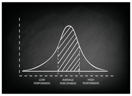 Business und Marketing-Konzepte, Abbildung der Standardabweichung, Gaußglocke oder Normalverteilungskurve auf einem schwarzen Tafel Hintergrund. Vektorgrafik