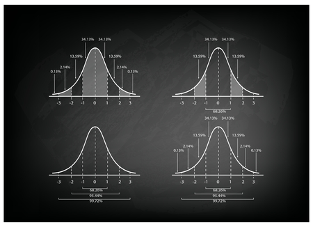 bell curve: Business and Marketing Concepts, Illustration Collection of 4 Gaussian Bell Curve Diagram or Normal Distribution Curve on Black Chalkboard Background. Illustration