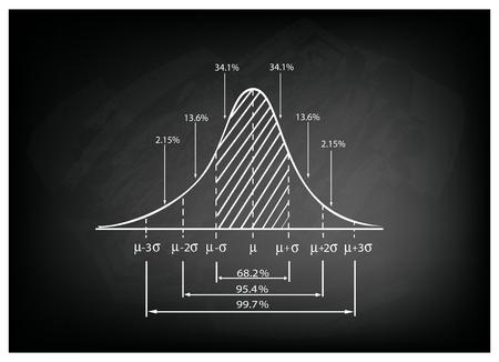 비즈니스 및 마케팅 개념, 3 단계 표준 편차 다이어그램, 가우스 벨 또는 검은 칠판 배경에 정규 분포 곡선의 그림. 일러스트