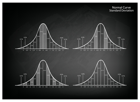 t bar: Business and Marketing Concepts, Illustration Collection of 4 Gaussian Bell Curve or Normal Distribution Curve on Black Chalkboard Background.