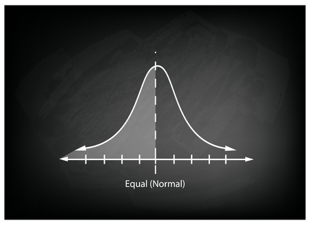 bell curve: Business and Marketing Concepts, Illustration of Standard Deviation, Gaussian Bell or Normal Distribution Curve on Black Chalkboard Background.